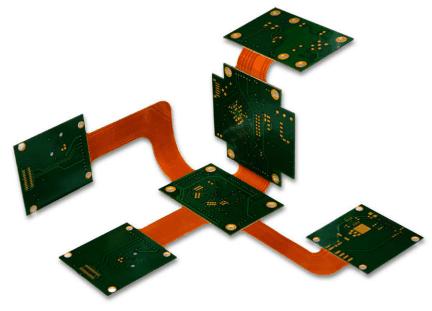 What is a rigid-flex PCB How to design a rigid-flex PCB