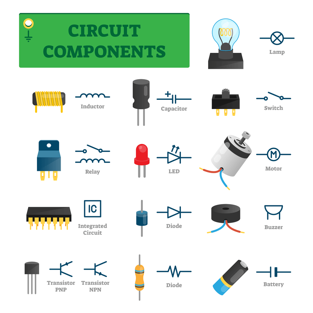 Important Components of the Main PCB Assembly Process