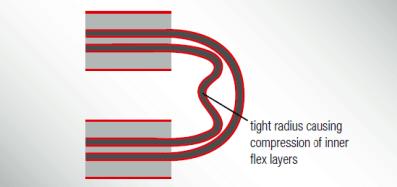 rigid-flexible-pcb-04